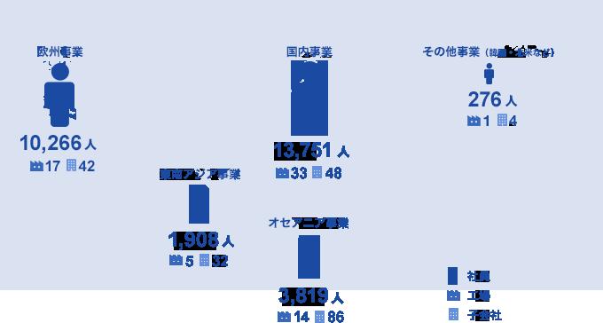 アマノフーズ 株価